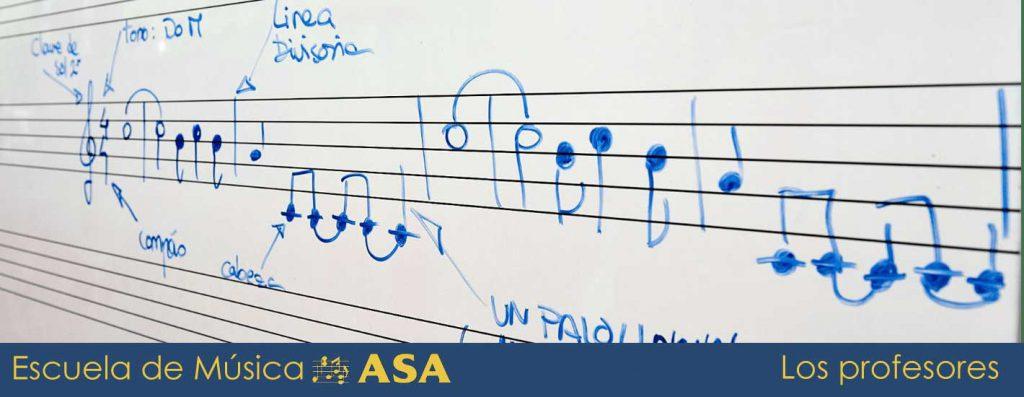 Pizarra con notas musicales escritas por un profesor de música